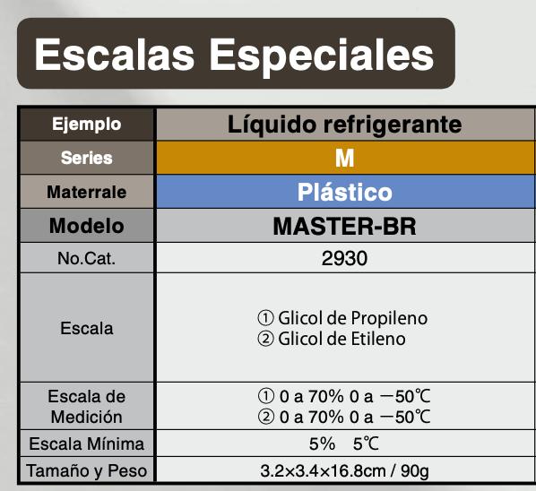 masterbr